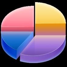 win7系统重装后进行分区的方法视频教程