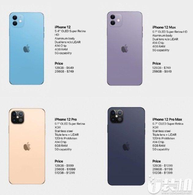 苹果:iPhone 12 Pro和Pro Max将配120Hz高刷屏
